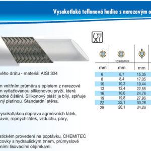hydraulicke hadice CHEMITEC PTFE 1X SIL