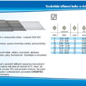 hydraulicke hadice CHEMITEC PTFE 2X