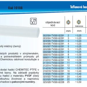 hydraulicke hadice CHEMITEC PTFE