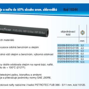 hydraulicke hadice PETROTEC SAE 30R6